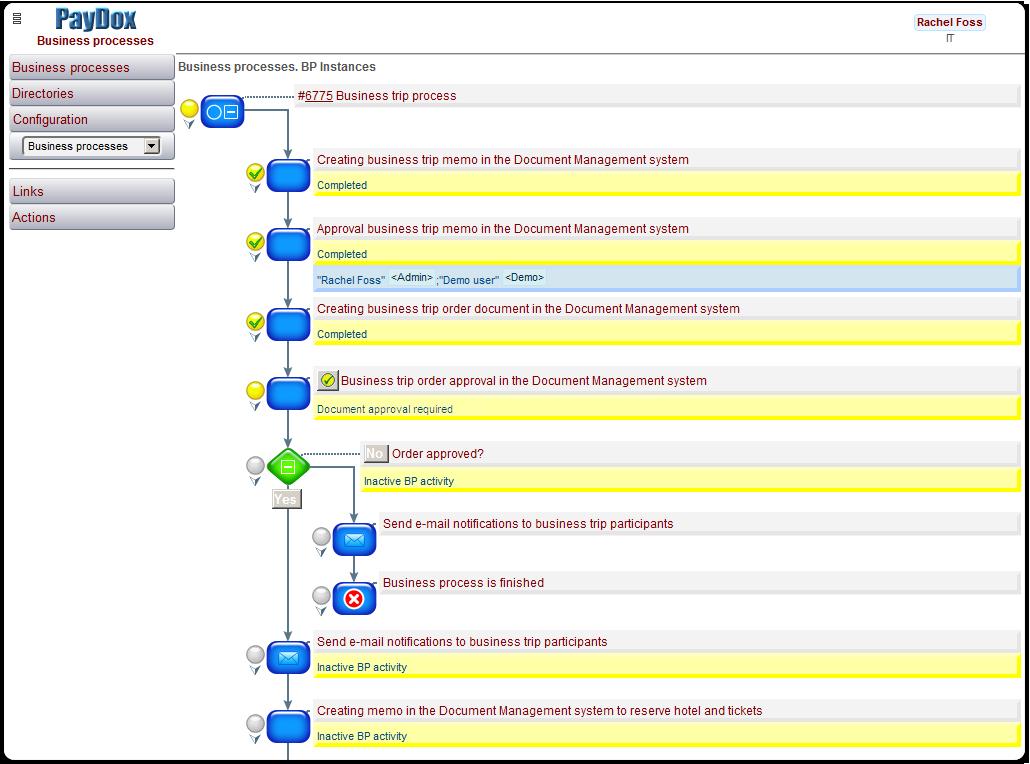 PayDox AJAX-BPM — Business Process Management